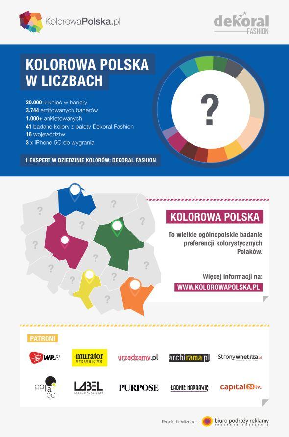 Dekoral Fasion - kolorowa Polska - inforgrafika